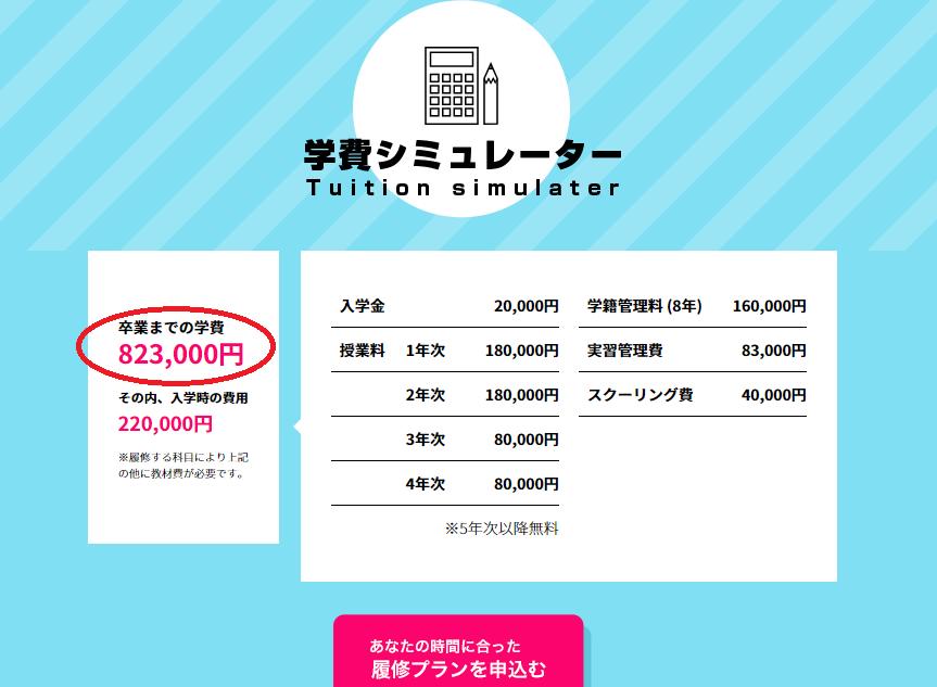 東京通信大学学費8年