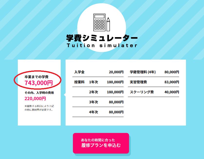 東京通信大学学費4年
